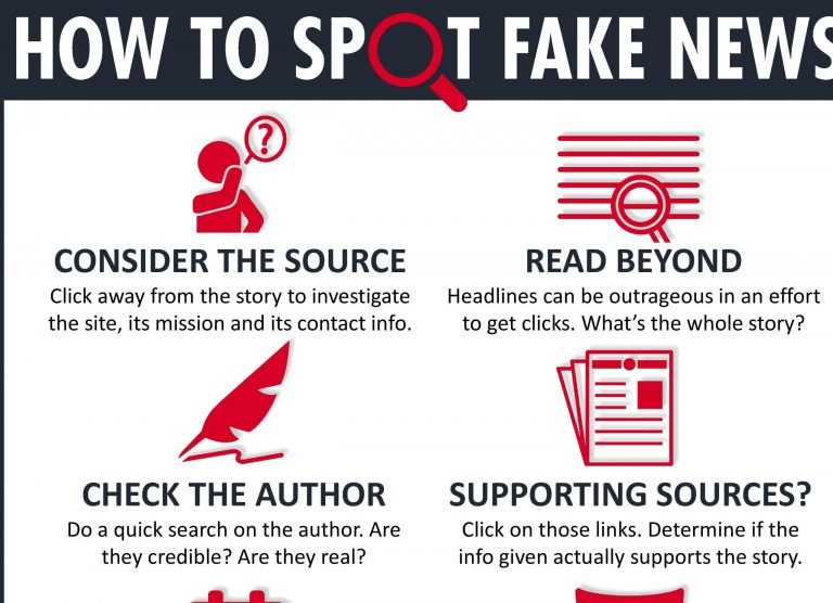 How to Spot Fake News?