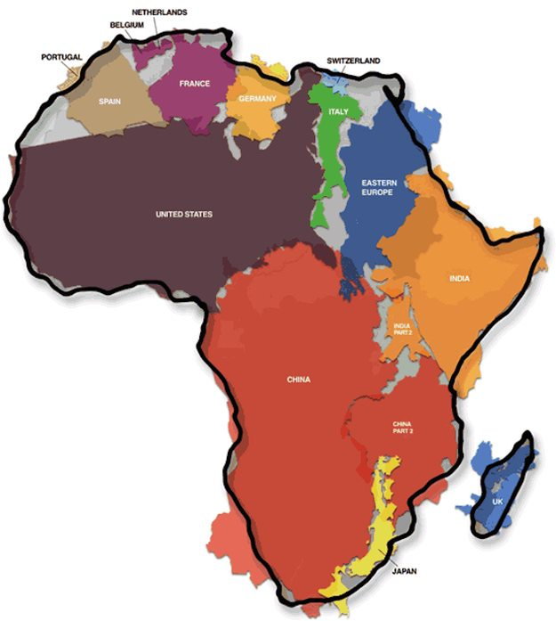 Know Your Africa